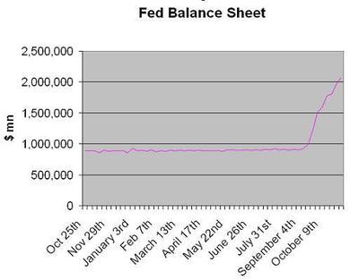Fed_balance_sht_2
